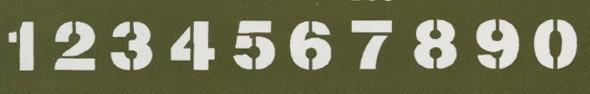 Militär Zahlen